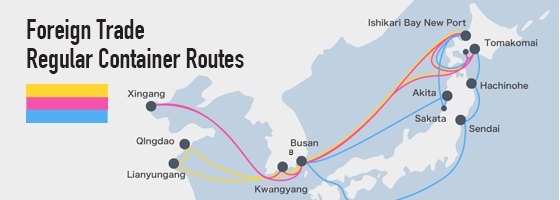 Regular Container Routes